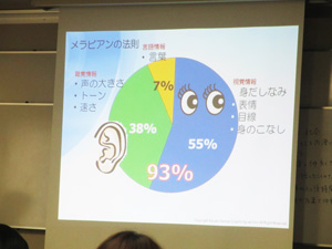 %e6%a0%84%e9%a4%8a%e5%a3%ab%e6%b4%bb%e5%8b%95%e8%ab%965
